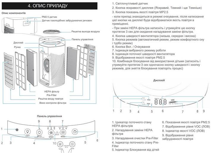 очиститель воздуха CH-P55W5I TIEN-SHAN - большое фото 5